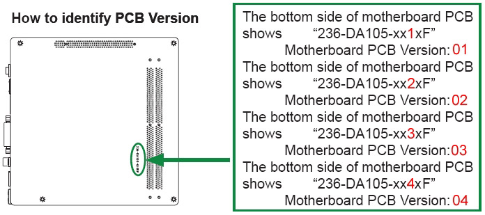 How to identify different PCB versions